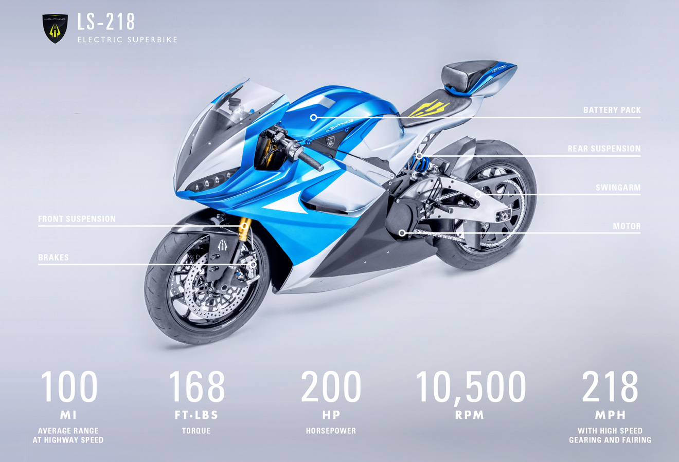 LS-218 Superbike Specs electric motorcycle