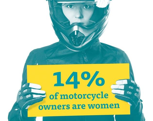 MIC: Ownership Of Motorcycles By Females Doubled During The Last Decade